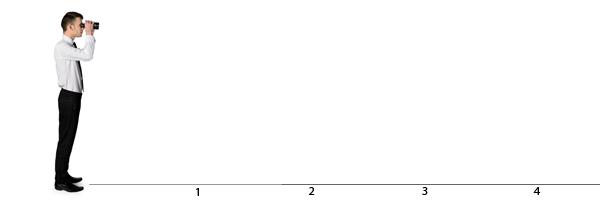 number-line